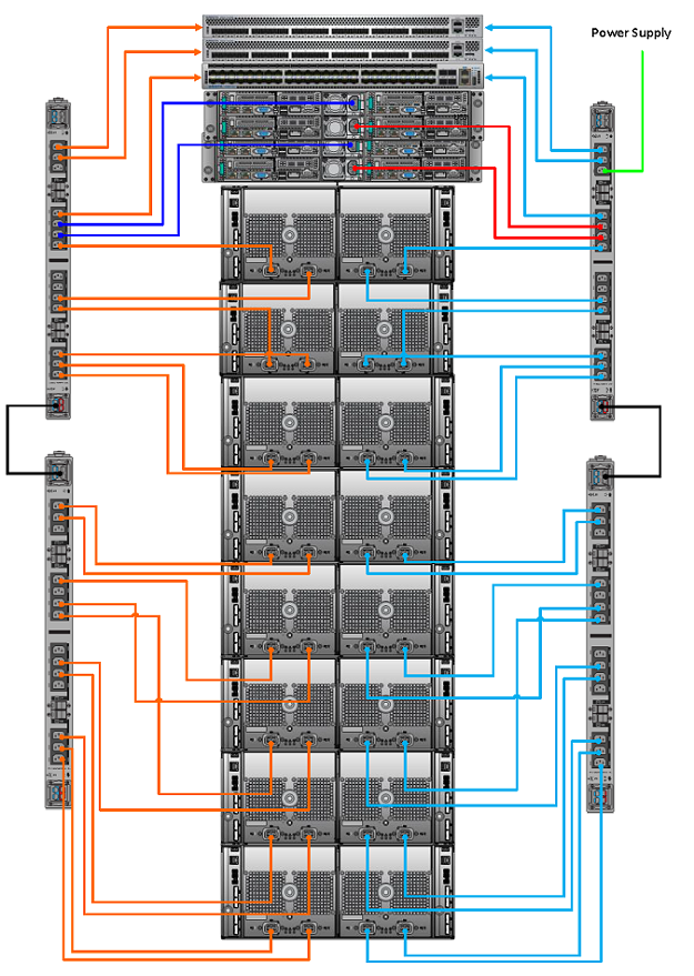 Rack Cabling Diagram Fusebox And